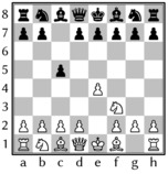 Typesetting chessboard by standard Unicode characters